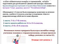 Гимназическая спартакиада